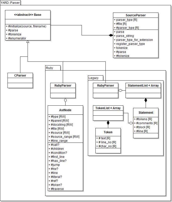 File parser architecture documentation for yard 0912 parser class diagram ccuart Image collections